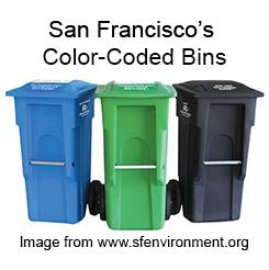 SF Bins